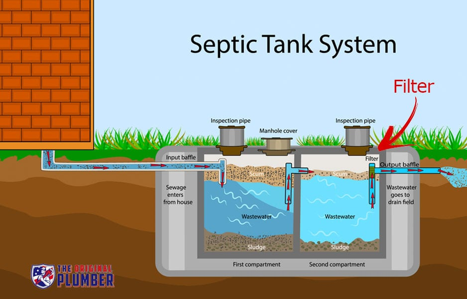 septic system filter